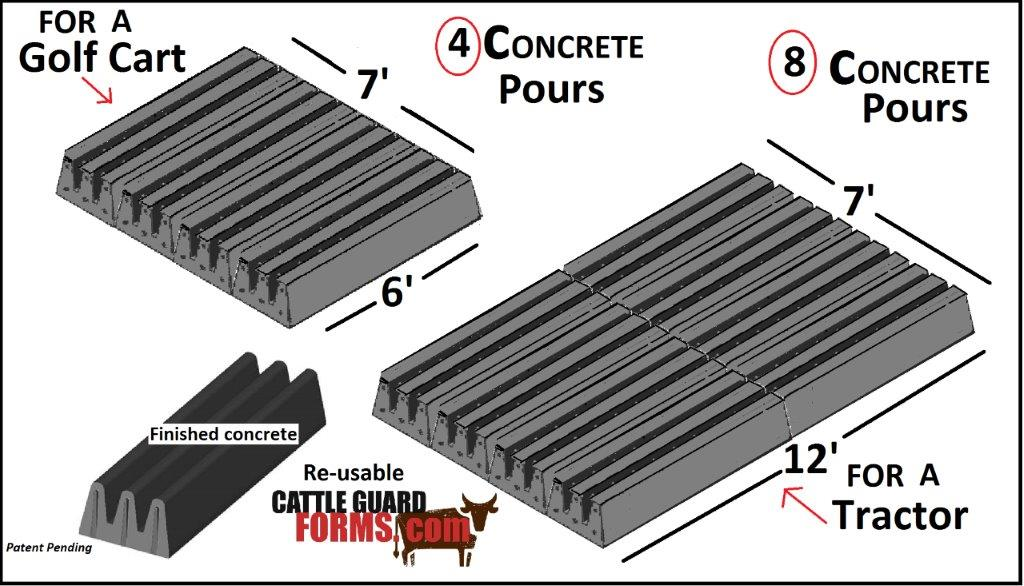 Cattle Guard Forms CowStop Reusable Form - Economical Solution
