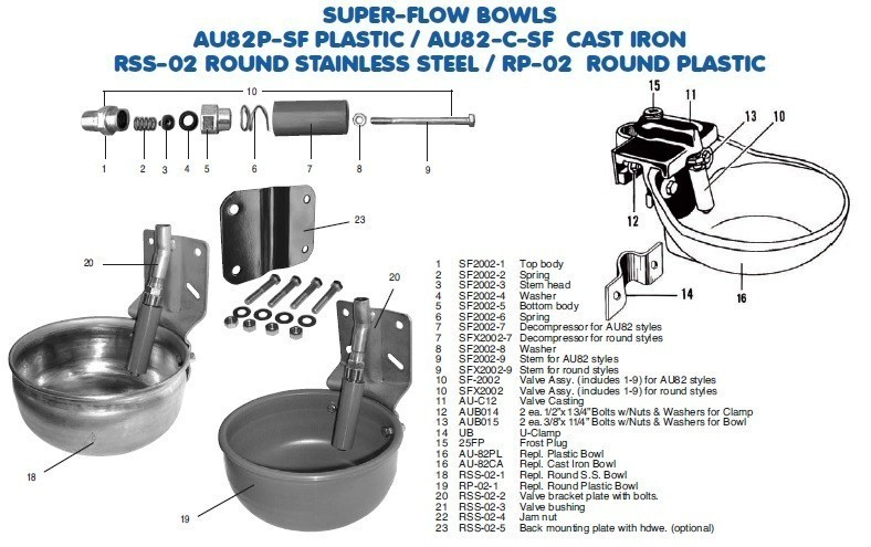 High Flow Valve Assembly for AU82 Style Bowls