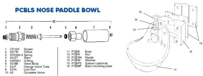Bowl Only for PCBLS
