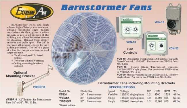 "36"" Barnstormer Single-Speed 230/460 Volt Fan"