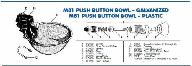 Push Button f/ CD53 Valve