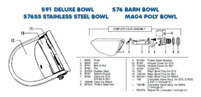 Cover Pin For Float Bowls